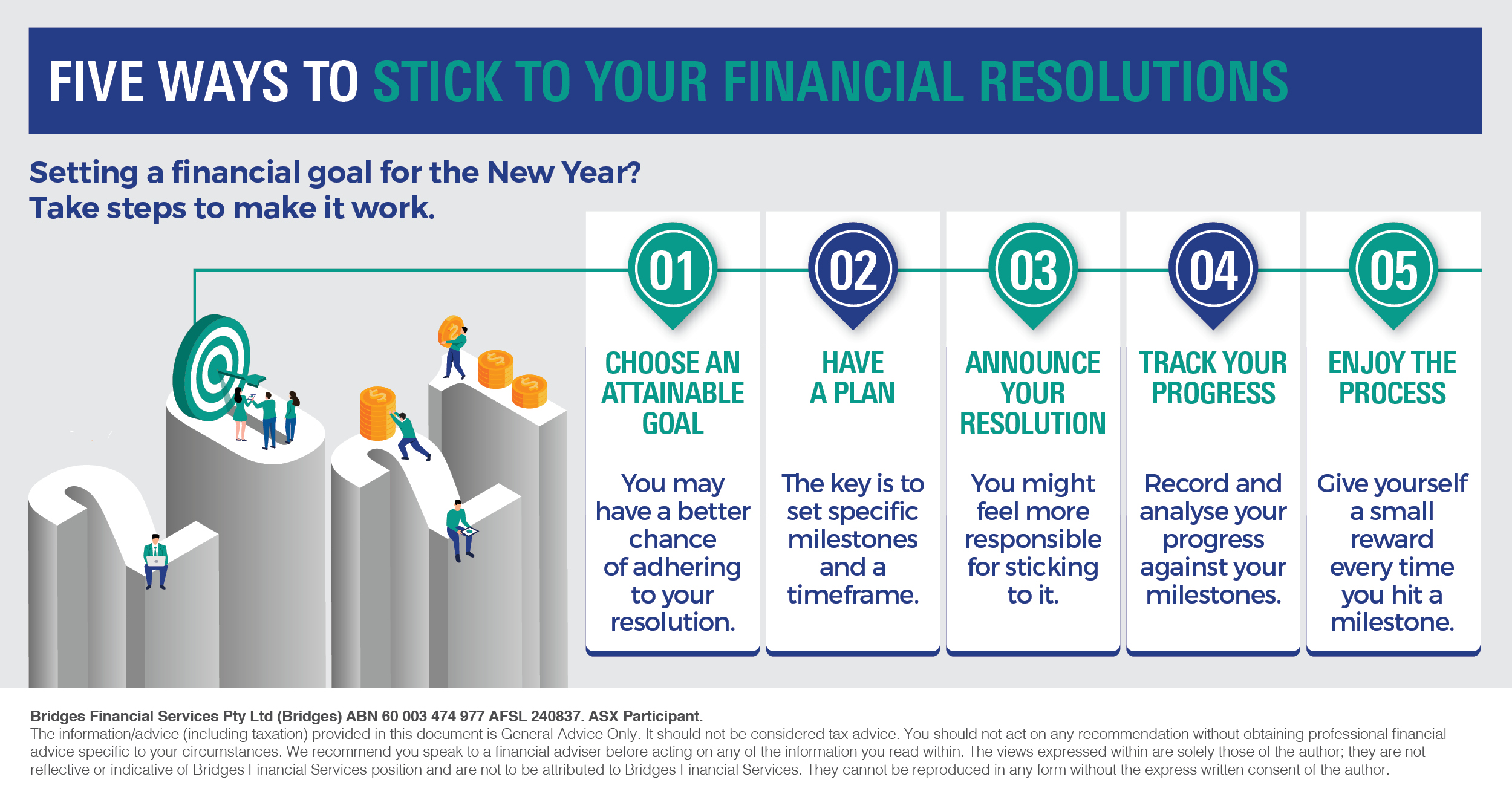 Five ways to stick to your new year goals